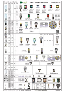 28 31mm Marine Festoon Navigation Led Bulb