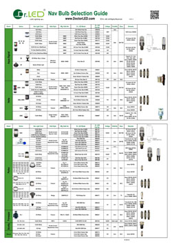 LED nav bulb selection guide